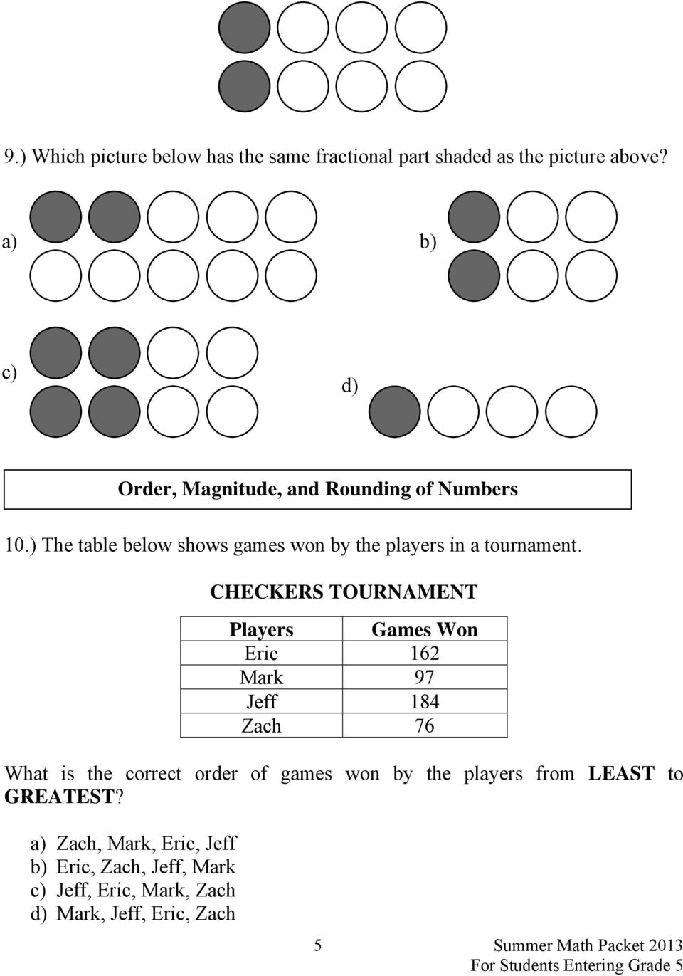 ) The table below shows games won by the players in a tournament.