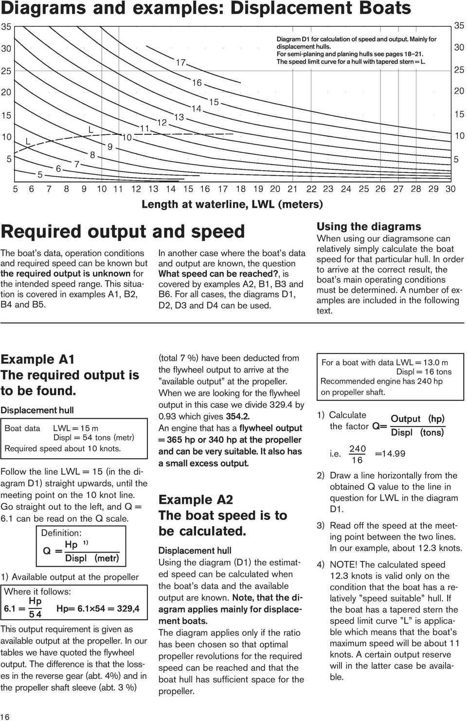 Length at waterline, LWL (meters) Required output and speed The boat s data, operation conditions and required speed can be known but the required output is unknown for the intended speed range.