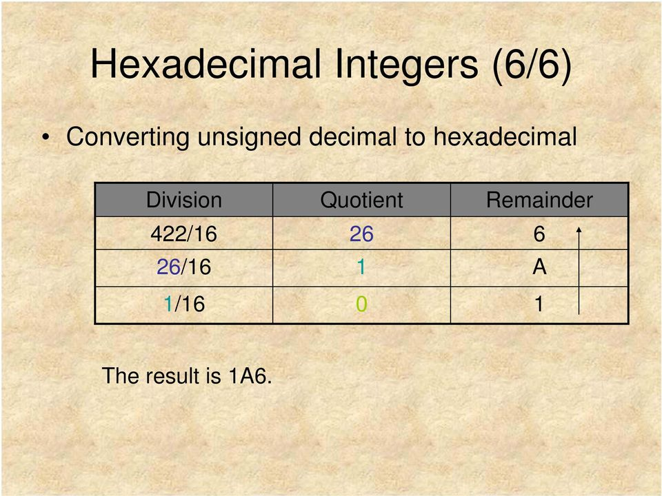 hexadecimal Division Quotient