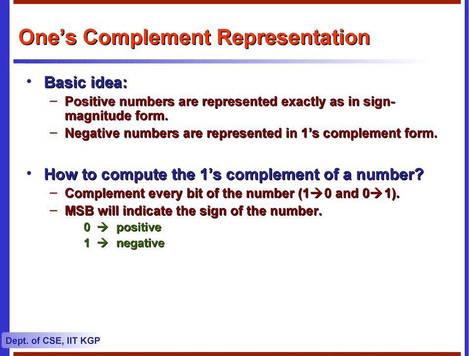 Negative numbers are represented in 1 s complement form.