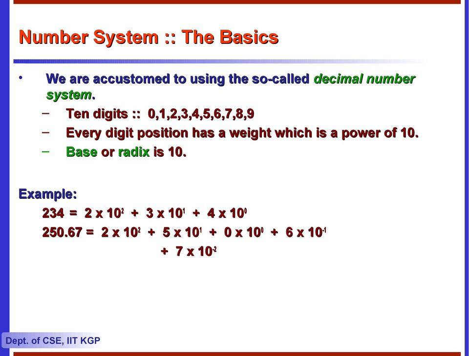 Ten digits :: 0,1,2,3,4,5,6,7,8,9 Every digit position has a weight which is