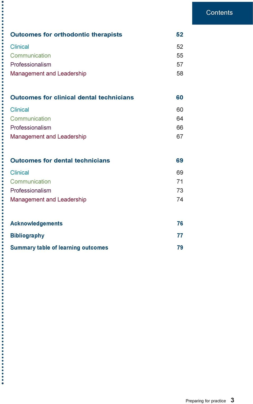 Leadership 67 Outcomes for 69 69 Communication 71 Professionalism 73 Management and Leadership