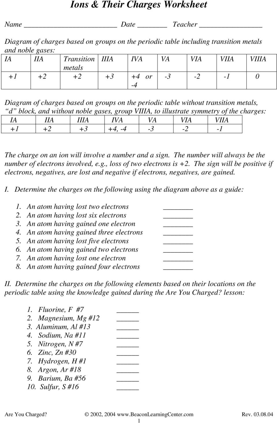 Ions their charges worksheet pdf charges ia iia iiia iva va via viia 1 2 3 urtaz