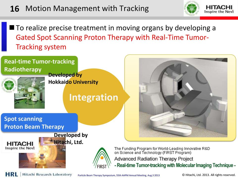 Tumor- Tracking system Real-time Tumor-tracking Radiotherapy Developed by