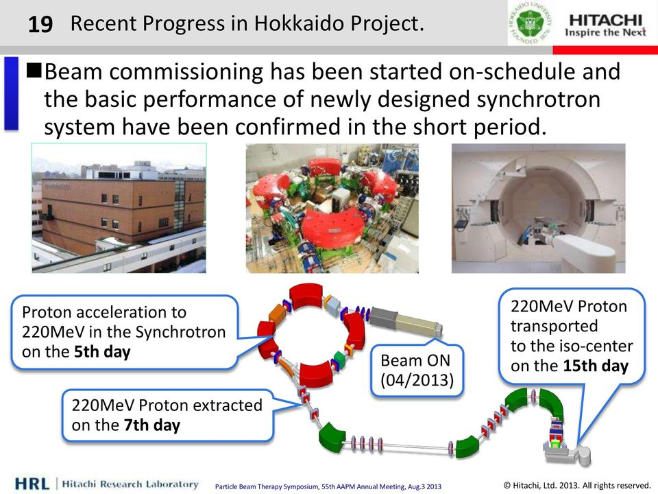 synchrotron system have been confirmed in the short period.