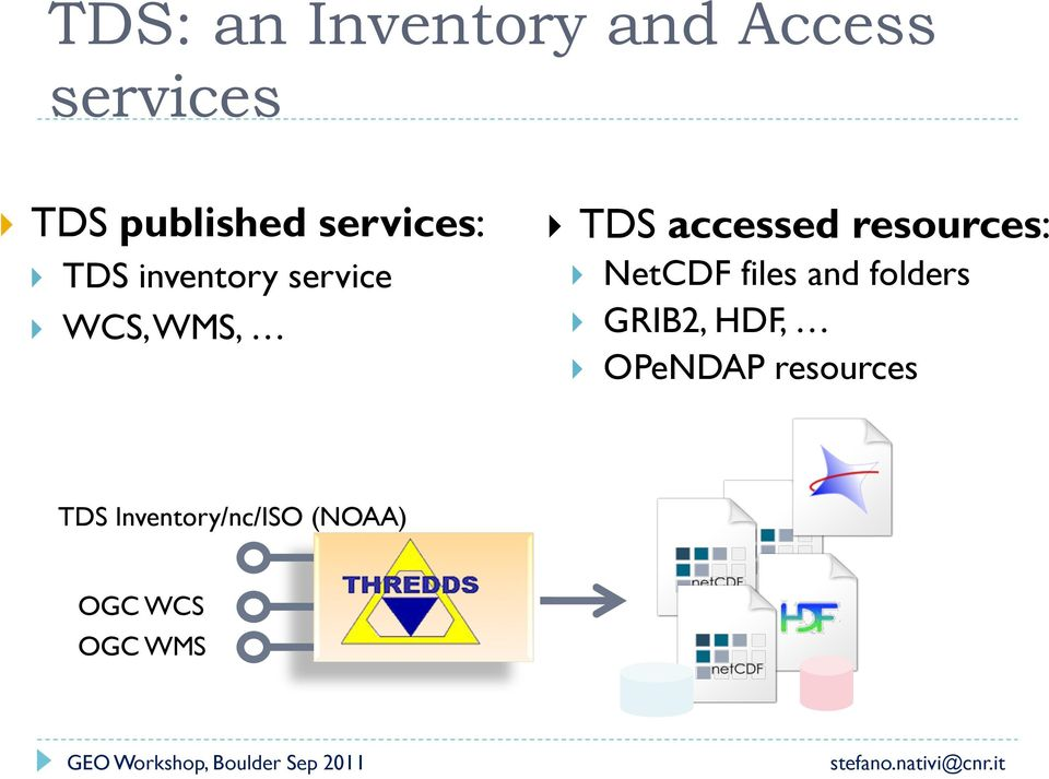 accessed resources: } NetCDF files and folders } GRIB2,