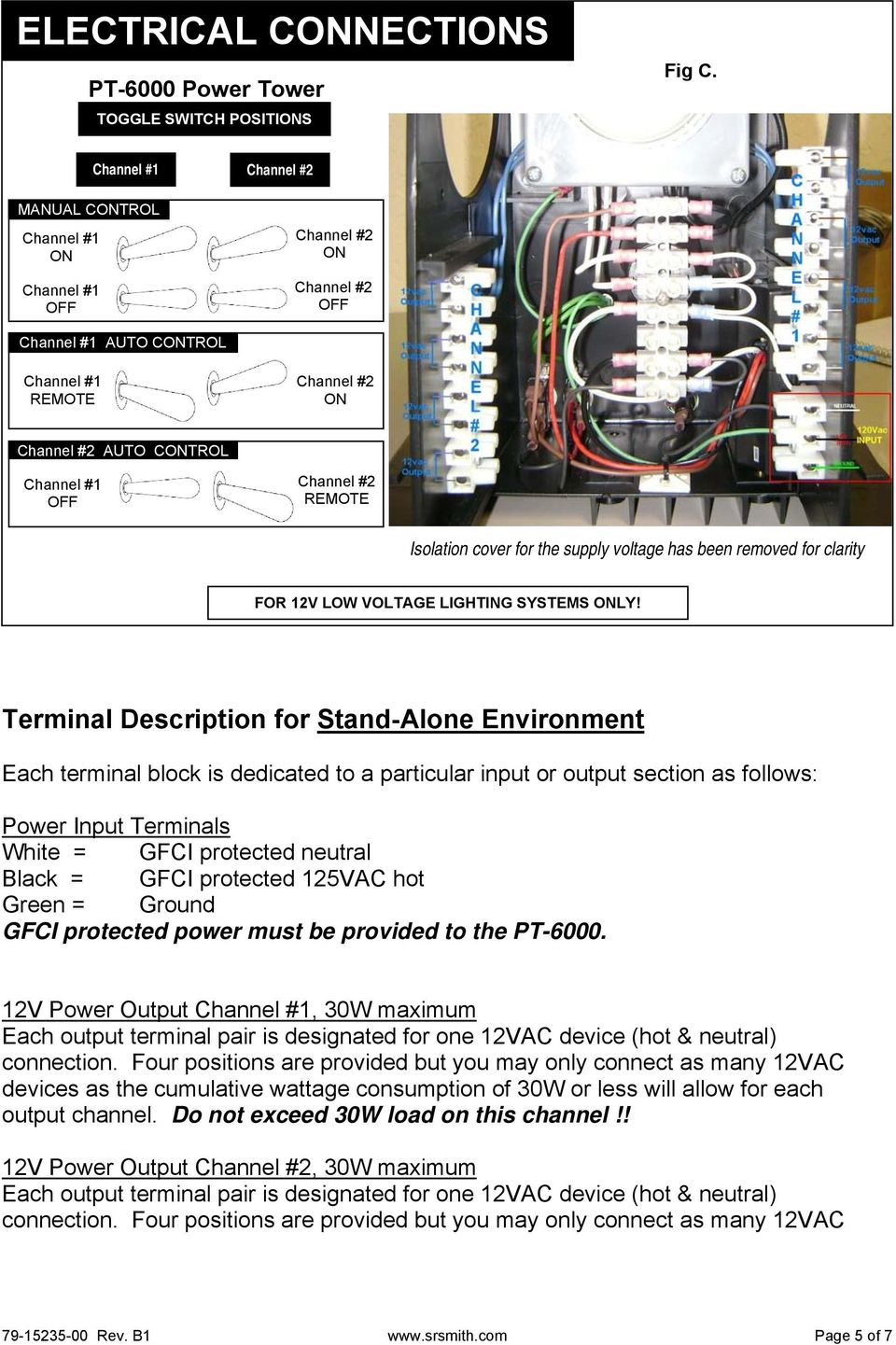 ONLY! Terminal Description for Stand-Alone Environment Each terminal block is dedicated to a particular input or output section as follows: Power Input Terminals White = GFCI protected