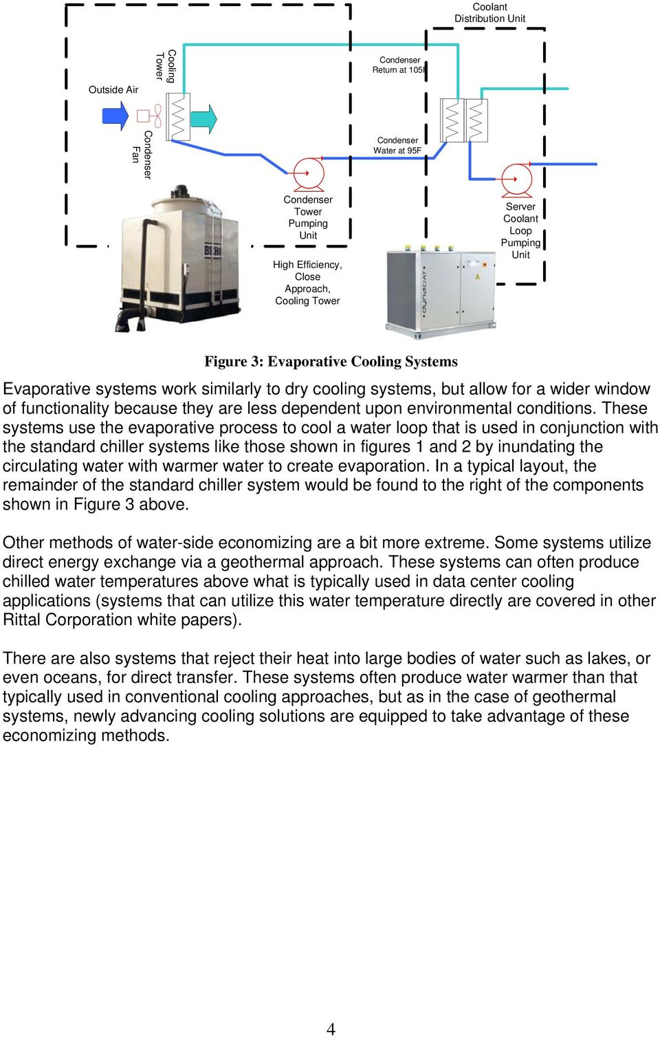 These systems use the evaporative process to cool a water loop that is used in conjunction with the standard chiller systems like those shown in figures 1 and 2 by inundating the circulating water