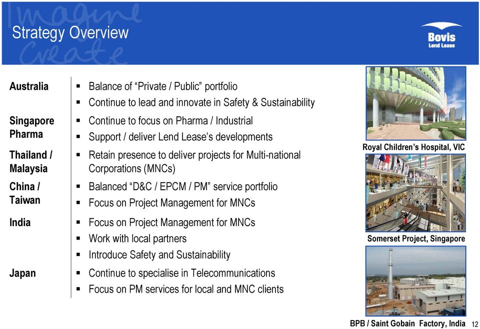 Balanced D&C / EPCM / PM service portfolio Focus on Project Management for MNCs Focus on Project Management for MNCs Work with local partners Introduce Safety and Sustainability