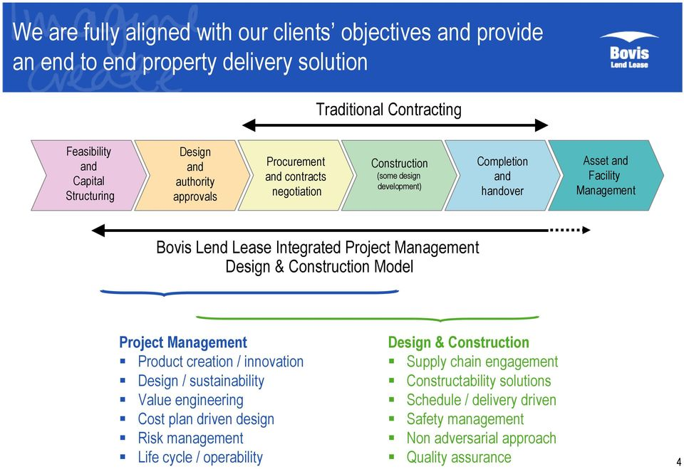 Project Management Design & Construction Model Project Management Product creation / innovation Design / sustainability Value engineering Cost plan driven design Risk management