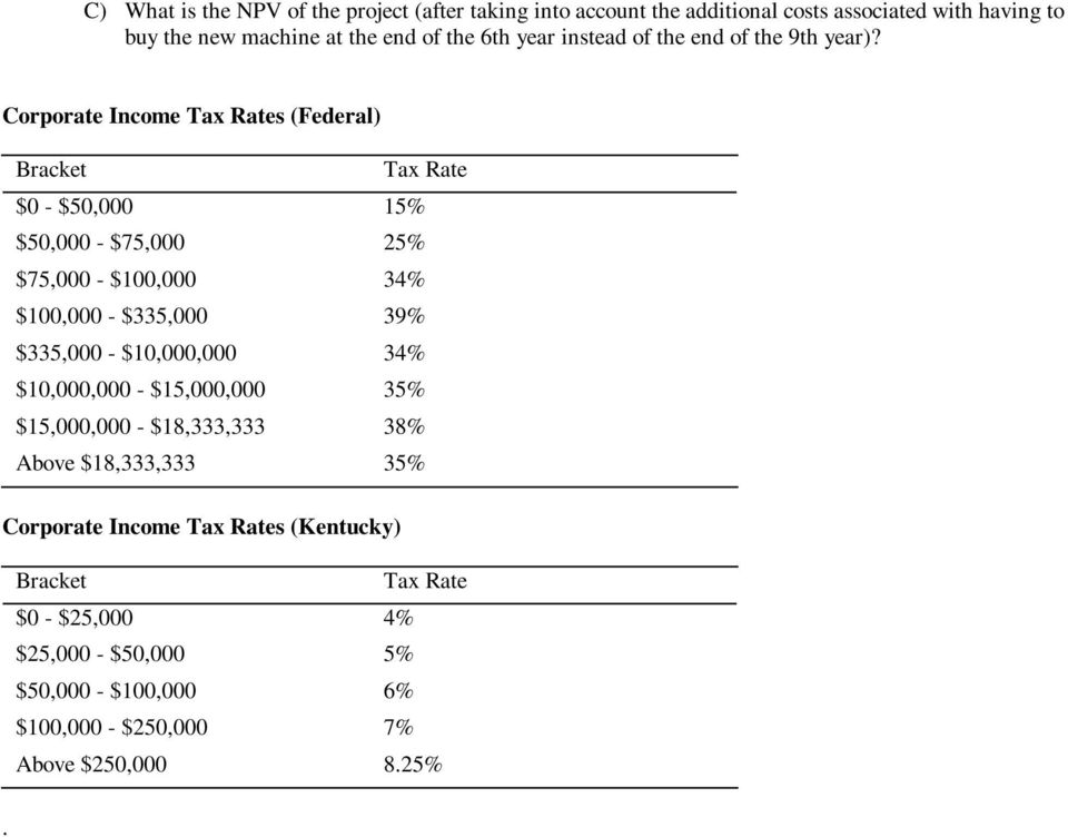 Corporate Income Tax Rates (Federal) Bracket Tax Rate $0 - $50,000 15% $50,000 - $75,000 25% $75,000 - $100,000 34% $100,000 - $335,000 39% $335,000