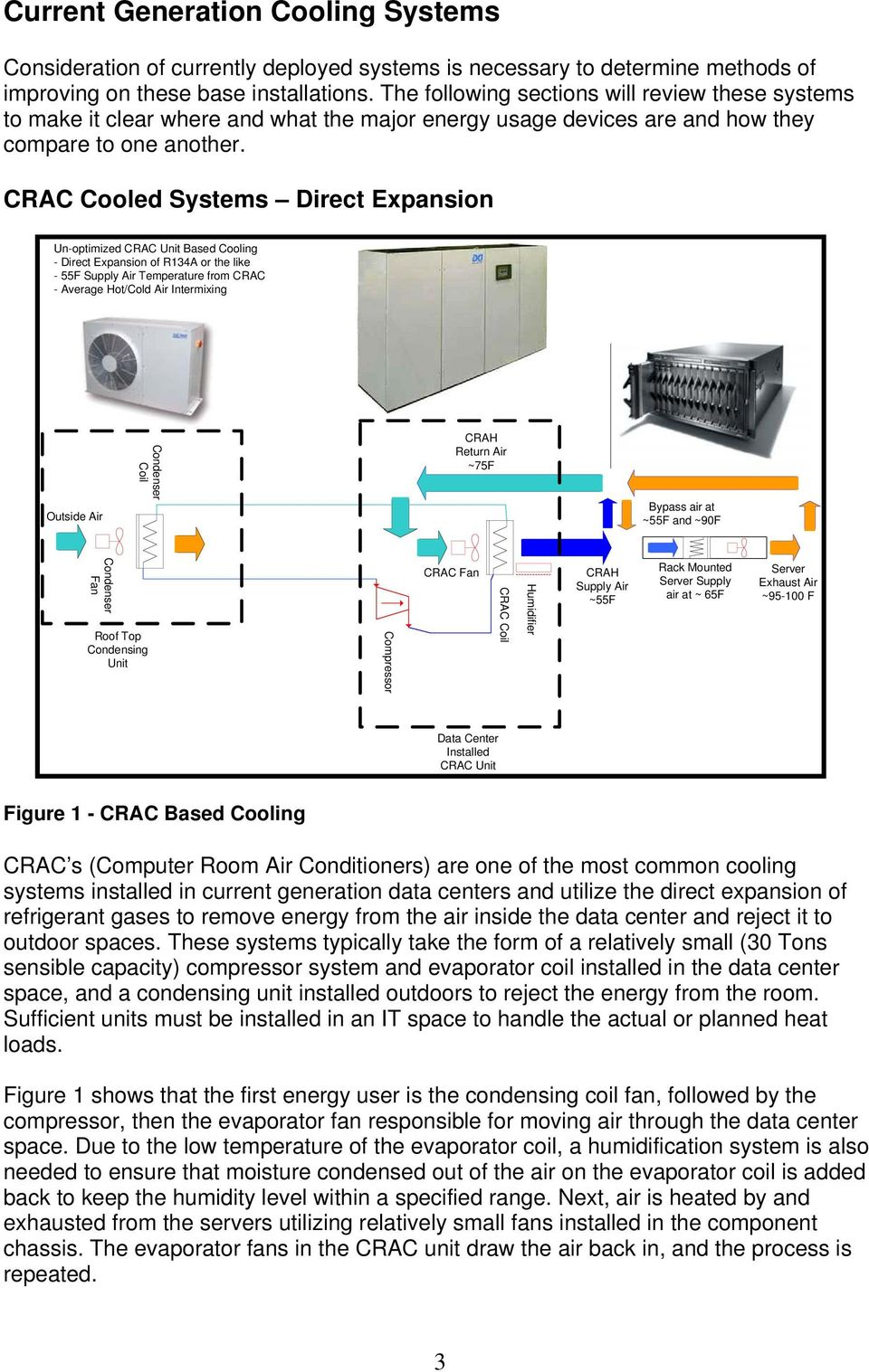 CRAC Cooled Systems Direct Expansion Un-optimized CRAC Unit Based Cooling - Direct Expansion of R134A or the like - 55F Supply Air Temperature from CRAC - Average Hot/Cold Air Intermixing Outside Air