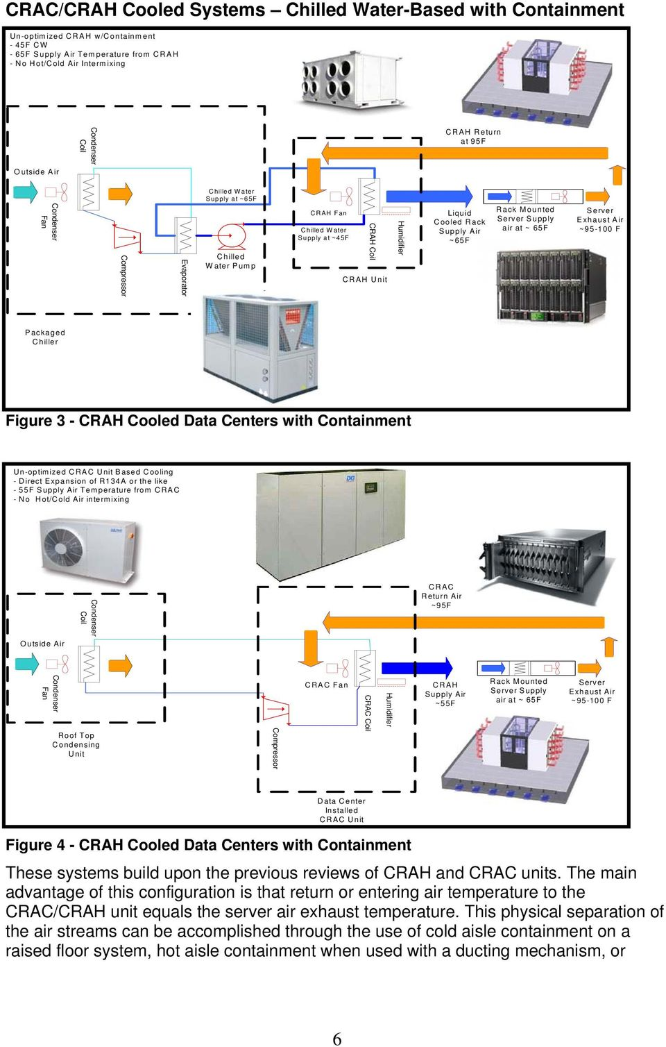 air at ~ 65F Server Exhaust Air ~95-100 F Packaged Chiller Figure 3 - CRAH Cooled Data Centers with Containment Un-optimized CRAC Unit Based Cooling - Direct Expansion of R134A or the like - 55F