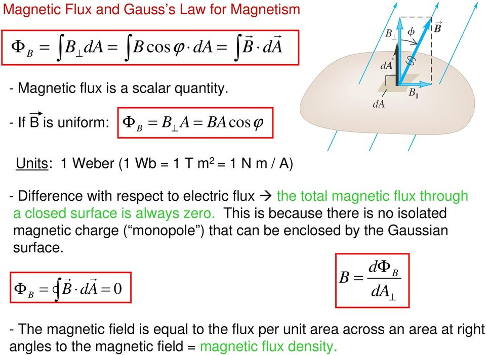 the total magnetic flux through a closed surface is always zero.