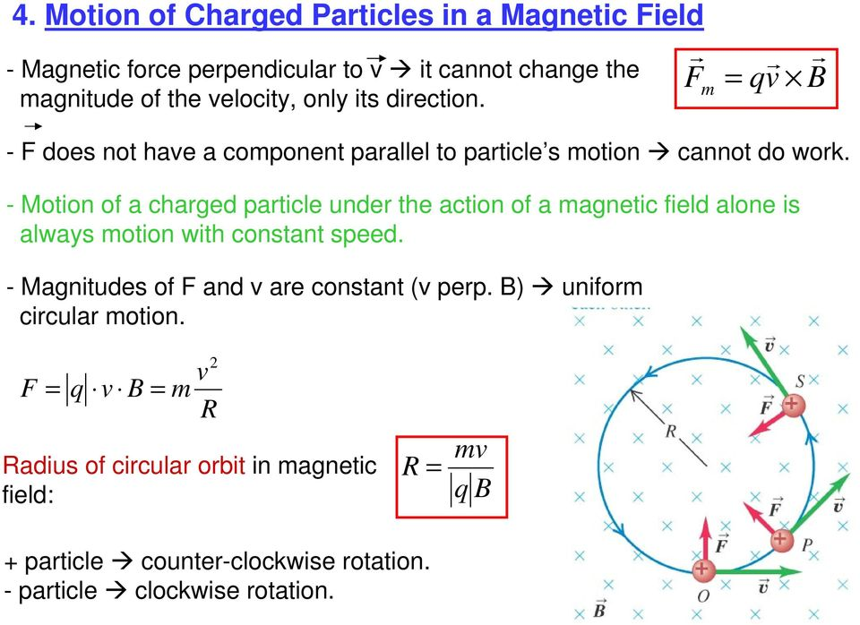 - Motion of a charged particle under the action of a magnetic field alone is always motion with constant speed.