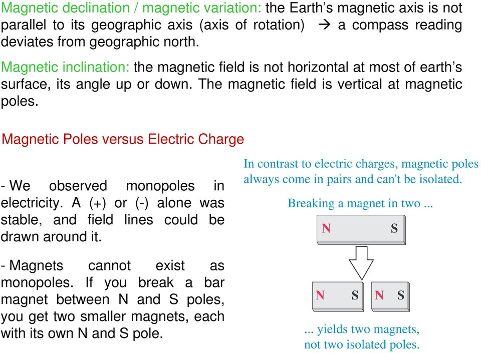 The magnetic field is vertical at magnetic poles. Magnetic Poles versus Electric Charge - We observed monopoles in electricity.