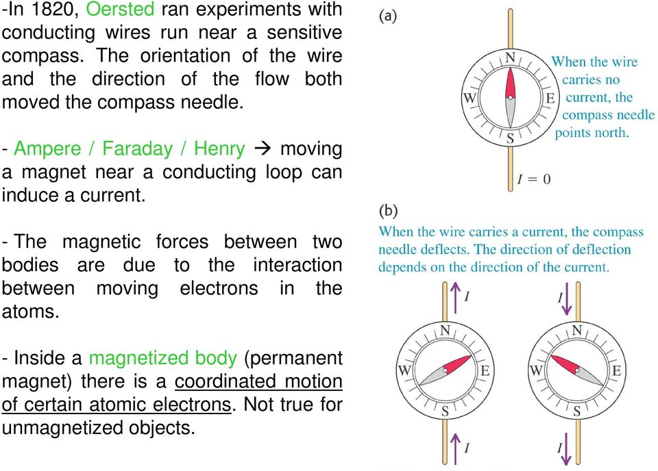 - Ampere / Faraday / Henry moving a magnet near a conducting loop can induce a current.