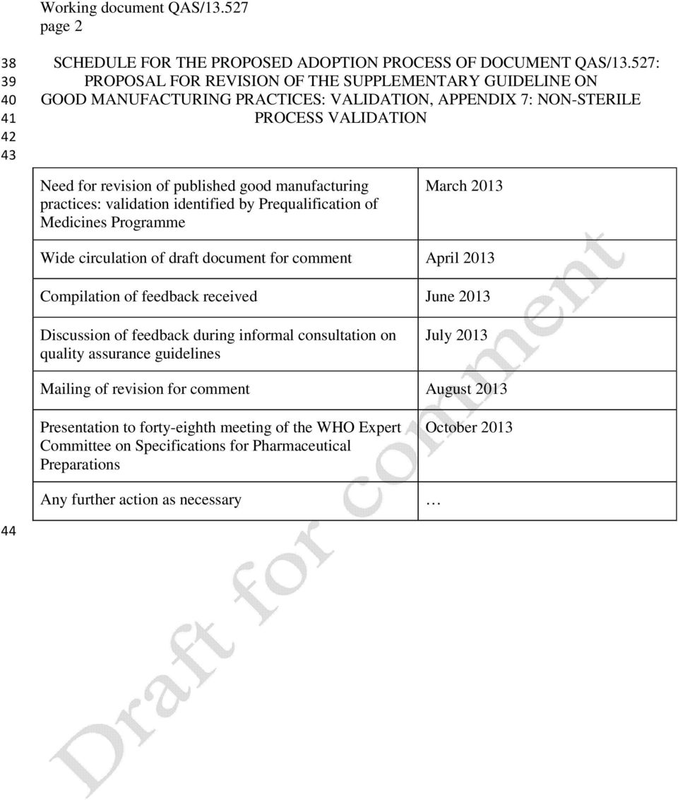 manufacturing practices: validation identified by Prequalification of Medicines Programme March 2013 Wide circulation of draft document for comment April 2013 Compilation of feedback received