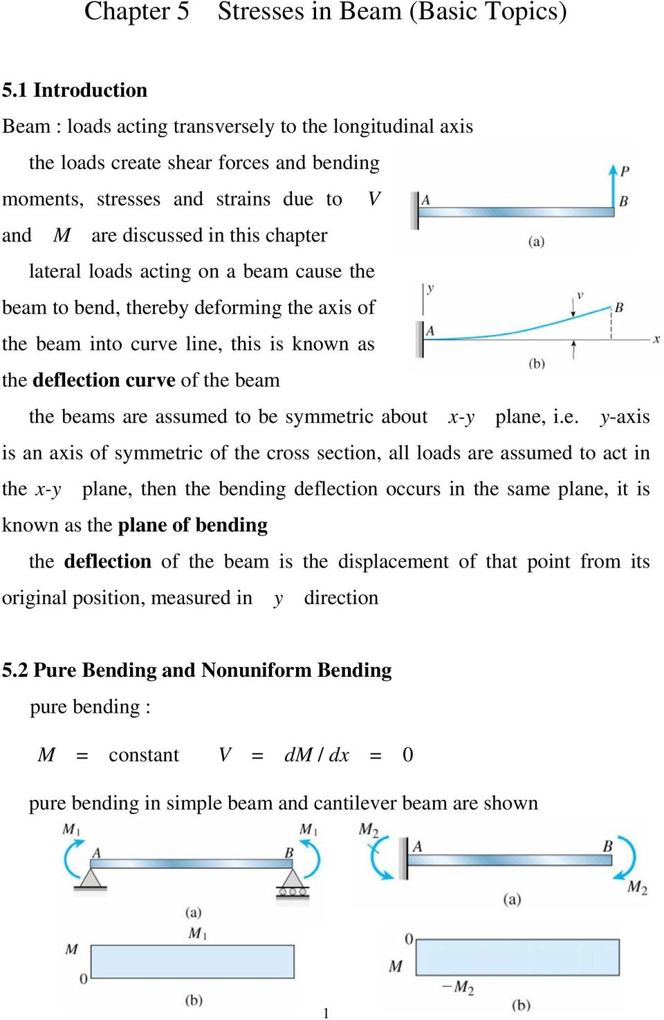 loads acting on a beam cause the beam to bend, thereby deforming the axis of the beam into curve line, this is known as the deflection curve of the beam the beams are assumed to be symmetric about