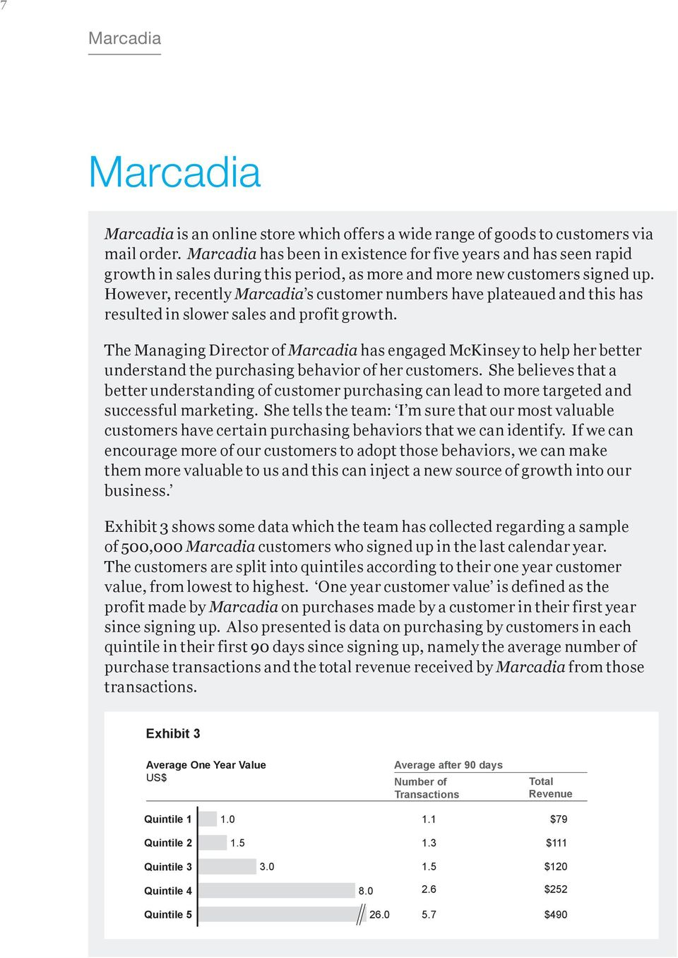 However, recently Marcadia s customer numbers have plateaued and this has resulted in slower sales and profit growth.