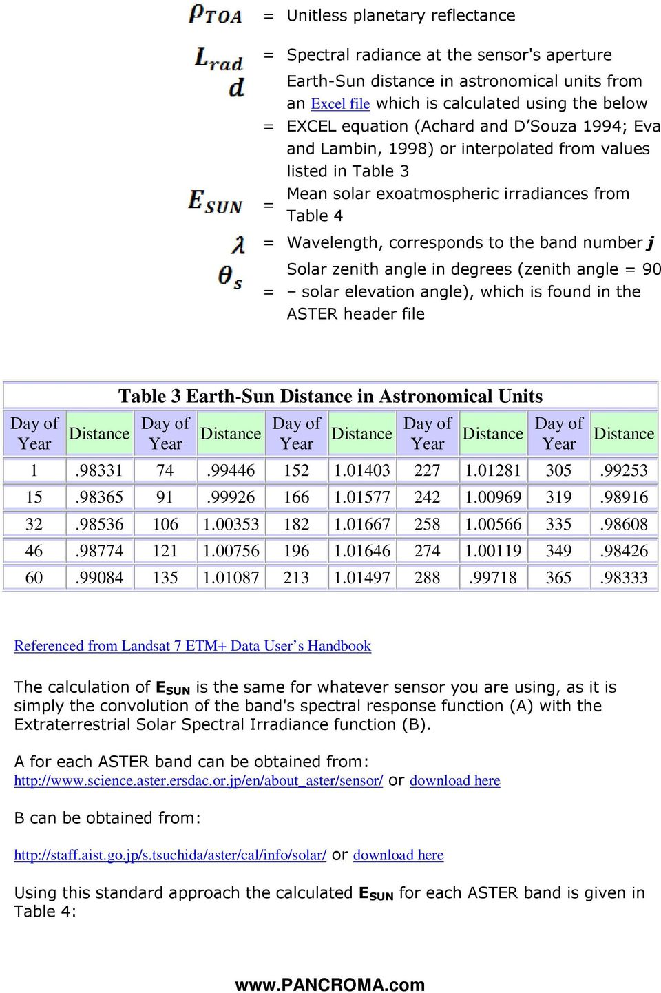 zenith angle in degrees (zenith angle = 90 solar elevation angle), which is found in the ASTER header file Table 3 Earth-Sun in Astronomical Units 1.98331 74.99446 152 1.01403 227 1.01281 305.