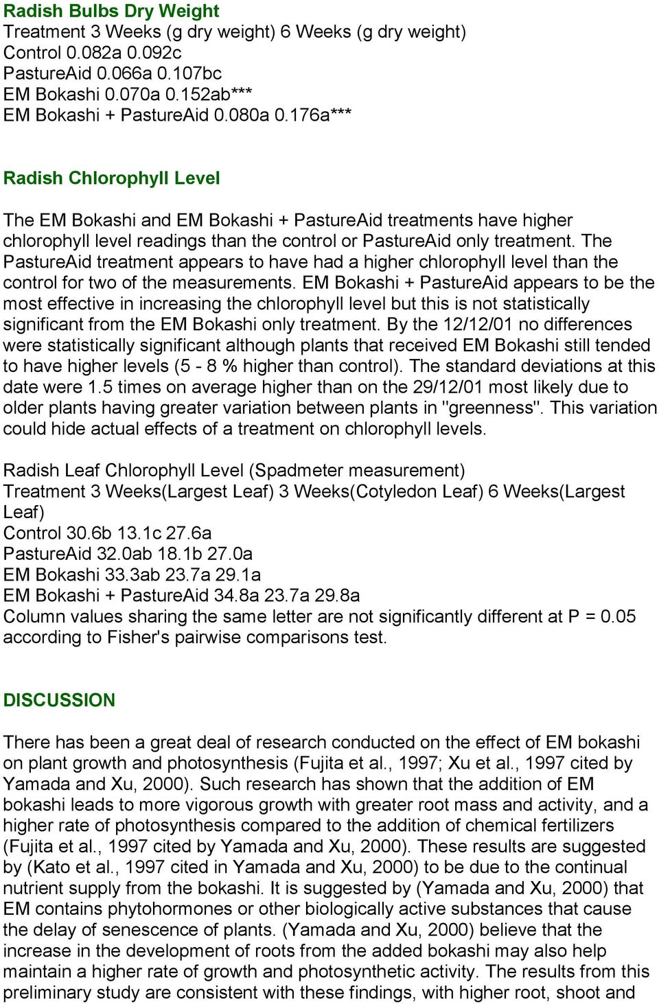 The PastureAid treatment appears to have had a higher chlorophyll level than the control for two of the measurements.