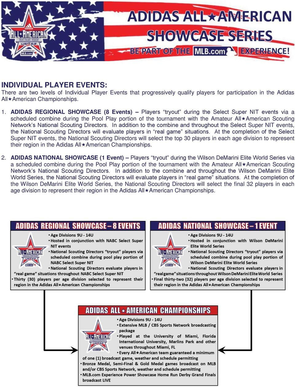 Network s National Scouting Directors. In addition to the combine and throughout the Select Super NIT events, the National Scouting Directors will evaluate players in real game situations.