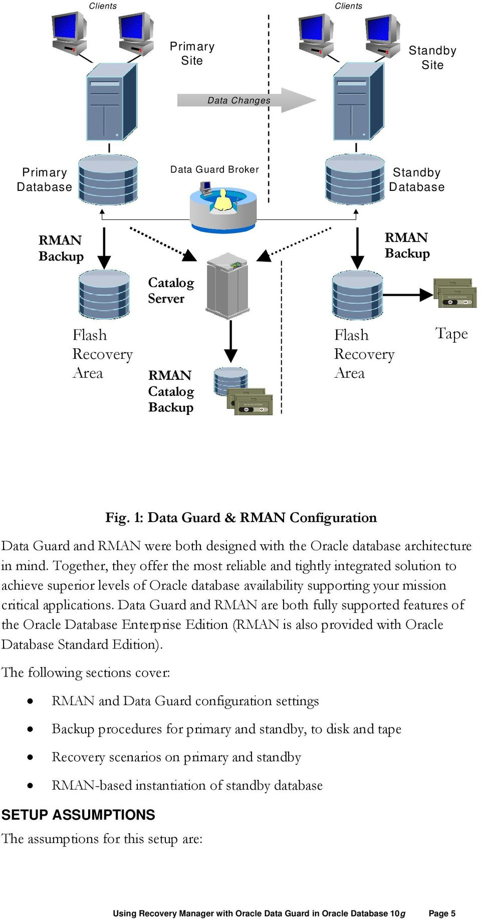 1: Data Guard & RMAN Configuration Data Guard and RMAN were both designed with the Oracle database architecture in mind.