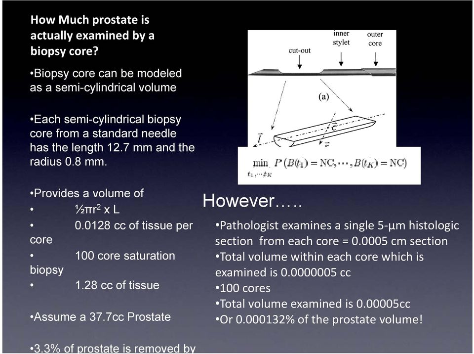 8 mm. Provides a volume of ½πr 2 x L 0.0128 cc of tissue per core 100 core saturation biopsy 1.28 cc of tissue Assume a 37.7cc Prostate However.