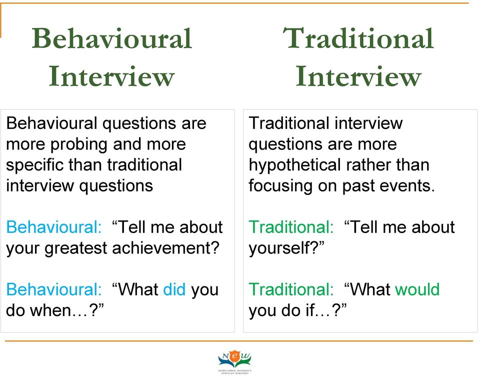 achievement? Behavioural: What did you do when?
