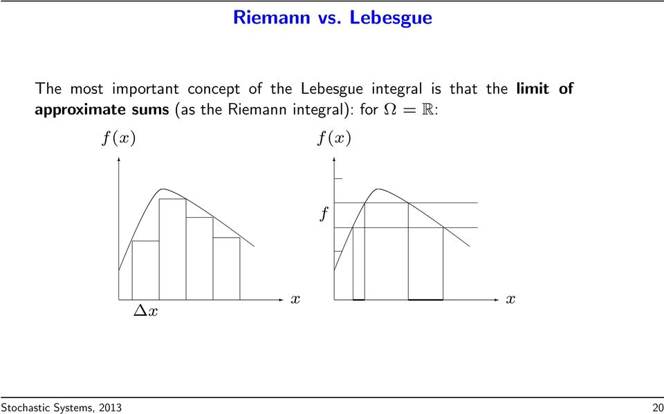 Lebesgue integral is that the limit of