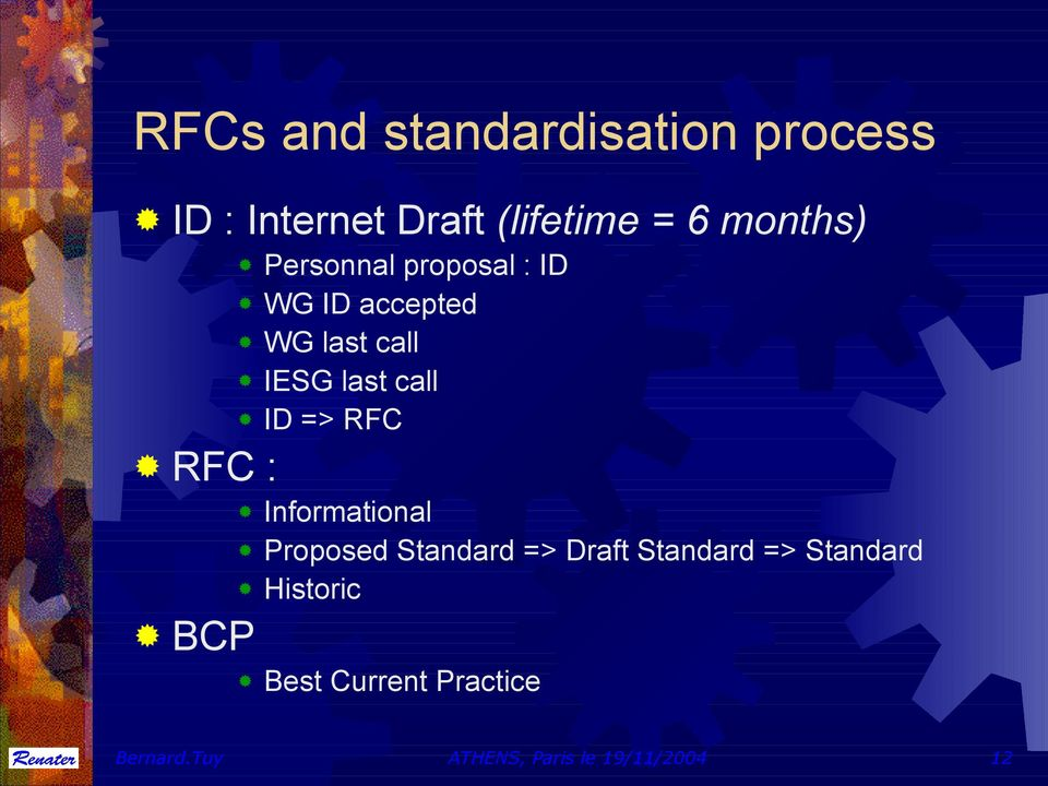 call ID => RFC Informational Proposed Standard => Draft Standard =>