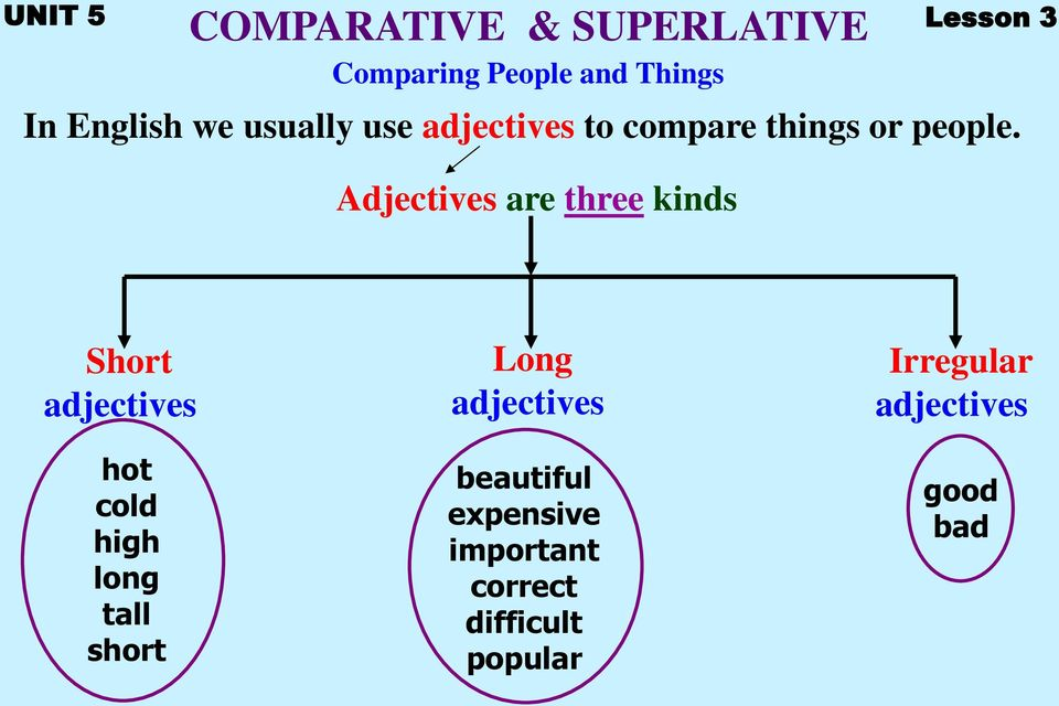 Adjectives are three kinds Short adjectives hot cold high long tall short