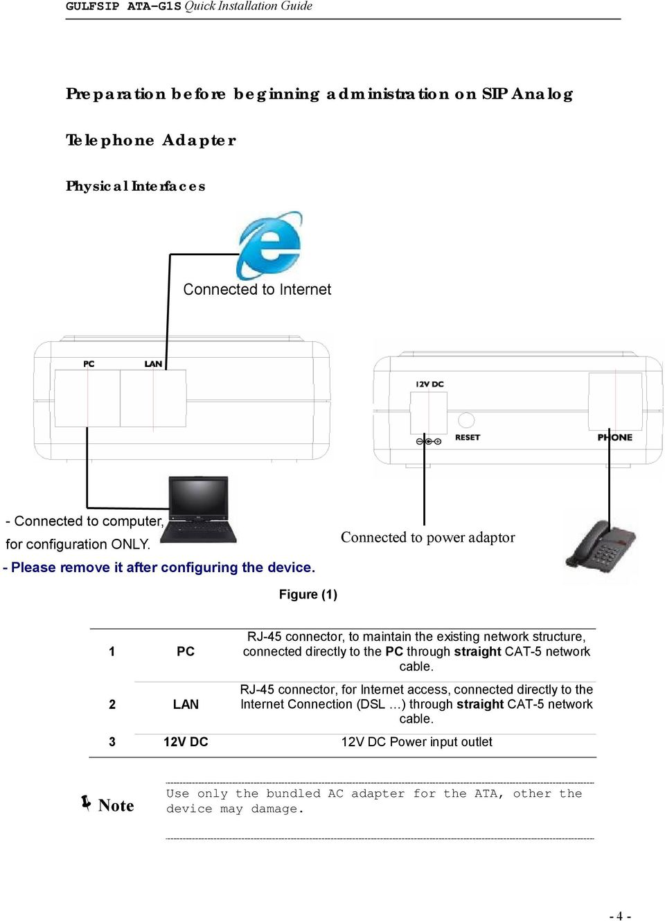Connected to power adaptor Figure (1) 1 PC 2 LAN RJ-45 connector, to maintain the existing network structure, connected directly to the PC through straight