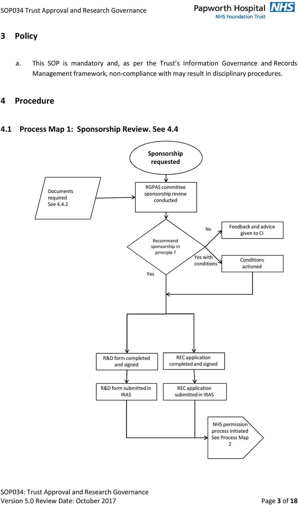 4 Procedure 4.1 Process Map 1: Sponsorship Review. See 4.4 Sponsorship requested Documents required See 4.4.2 RGPAS committee sponsorship review conducted Recommend sponsorship in principle?
