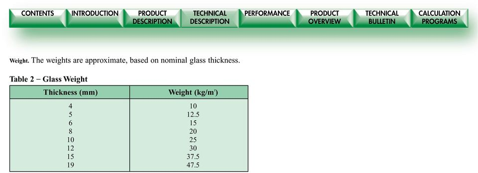 nominal glass thickness.