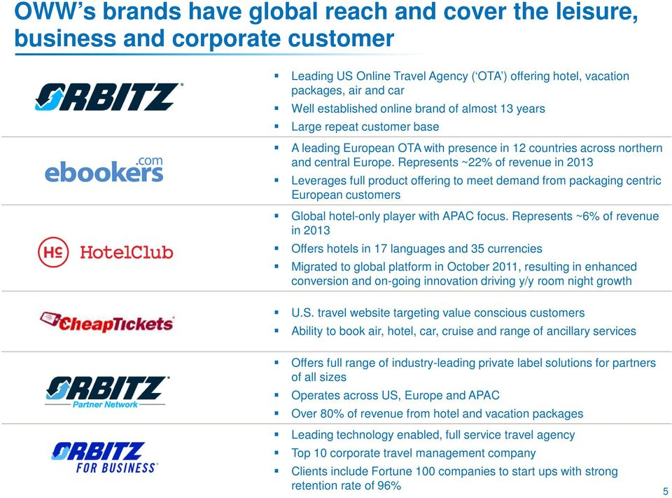 Represents ~22% of revenue in 2013 Leverages full product offering to meet demand from packaging centric European customers Global hotel-only player with APAC focus.