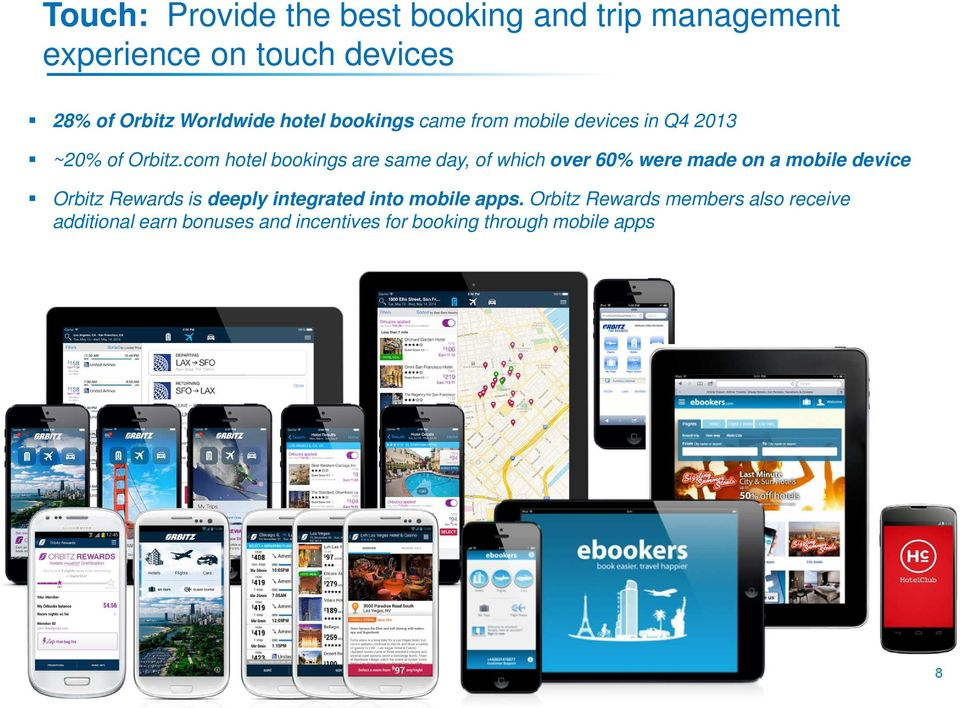 com hotel bookings are same day, of which over 60% were made on a mobile device Orbitz Rewards is