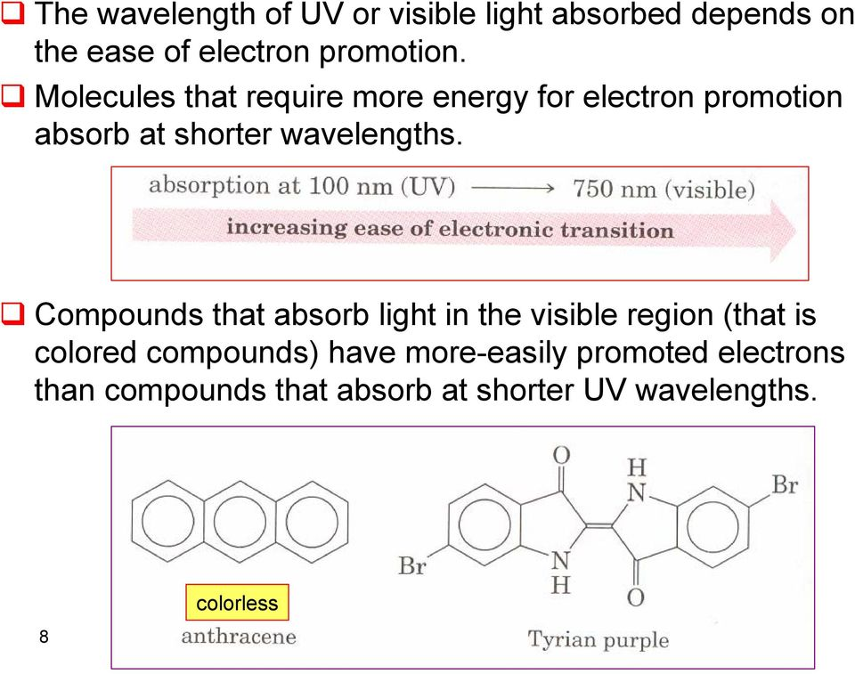 Compounds that absorb light in the visible region (that is colored compounds) have