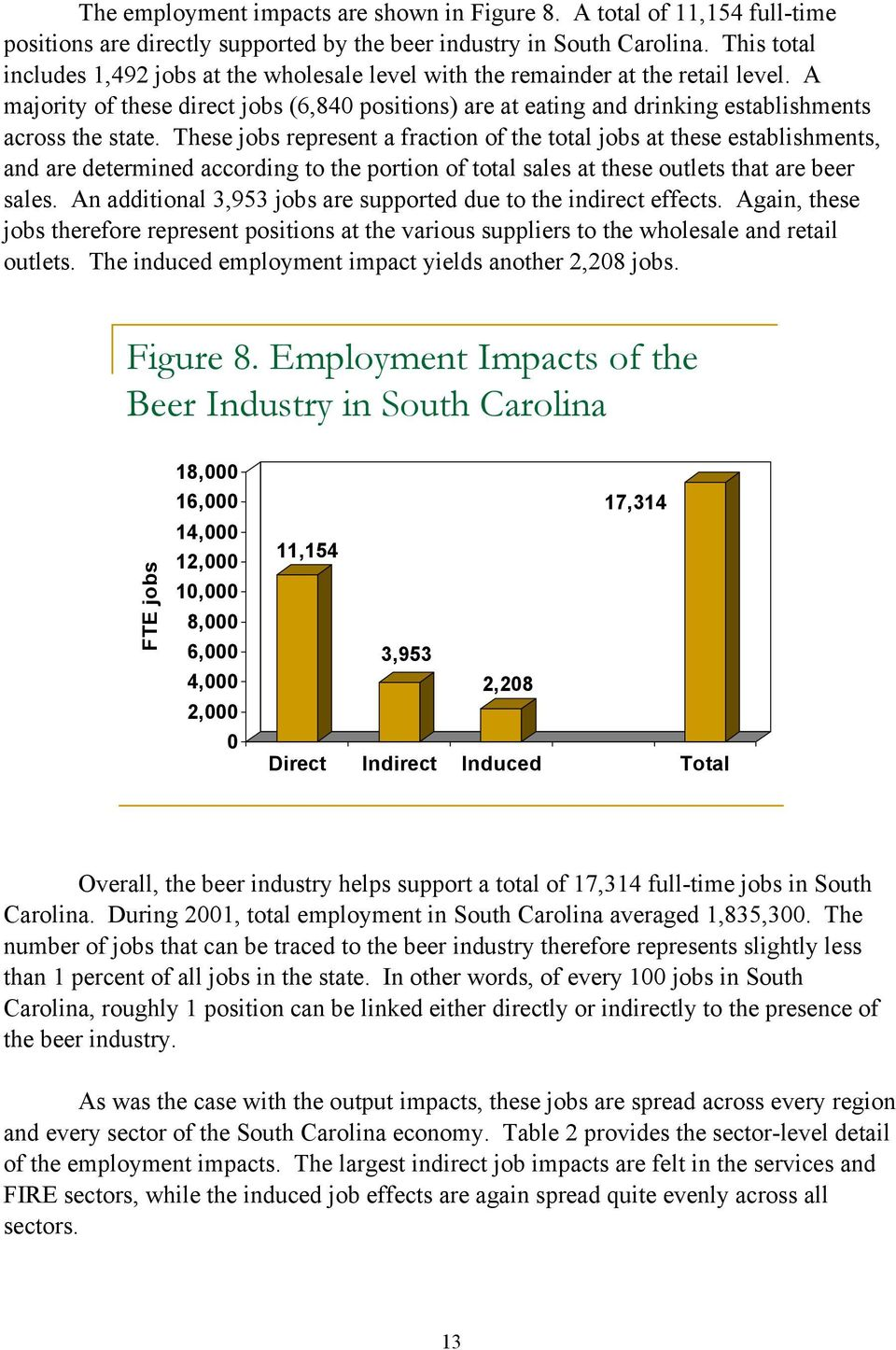 A majority of these direct jobs (6,840 positions) are at eating and drinking establishments across the state.