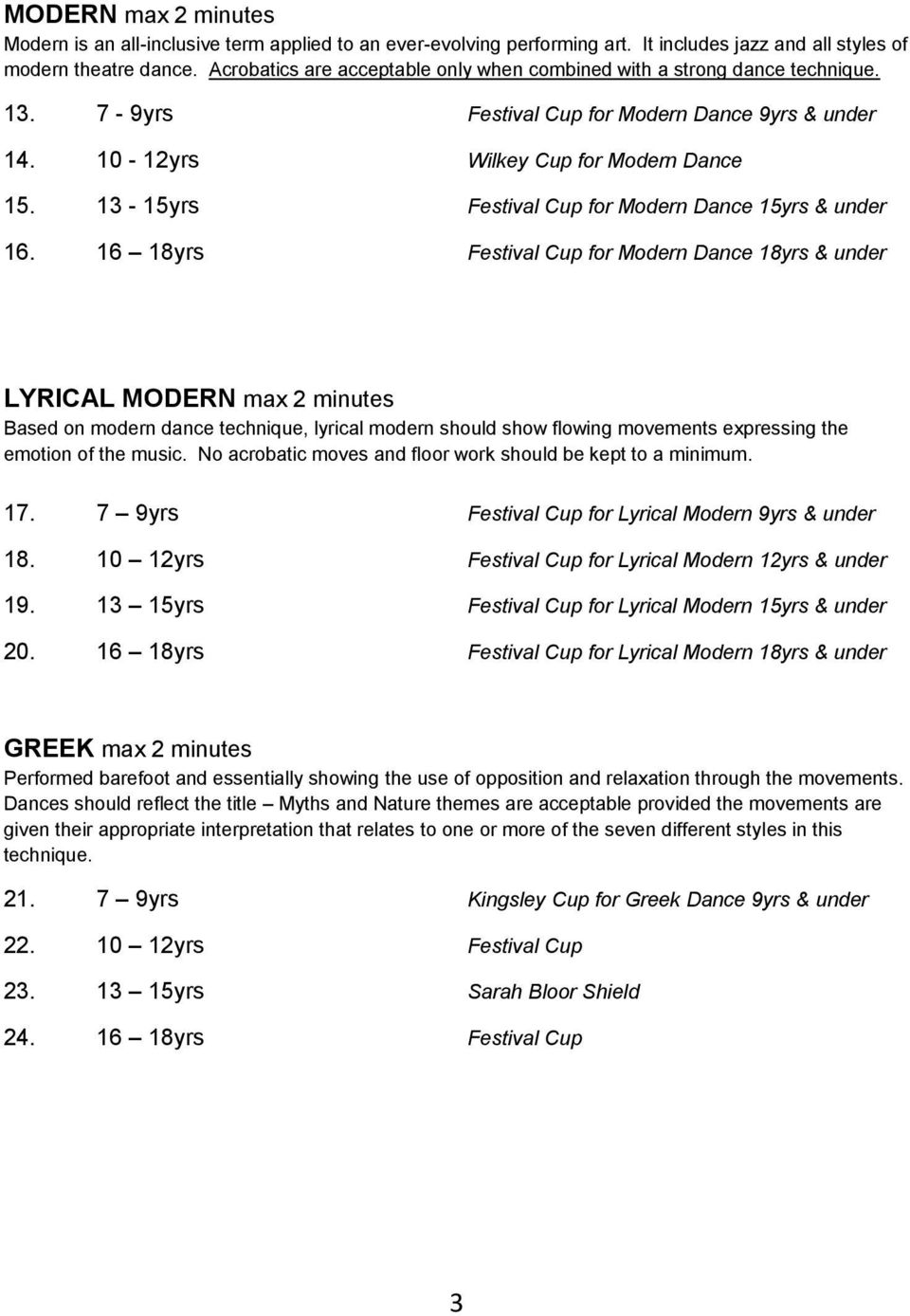 13-15yrs Festival Cup for Modern Dance 15yrs & under 16.