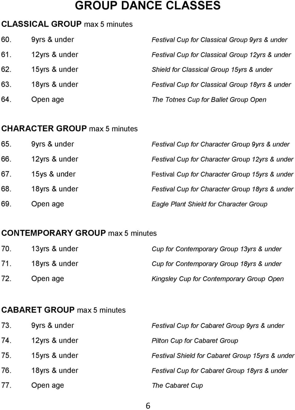 Open age The Totnes Cup for Ballet Group Open CHARACTER GROUP max 5 minutes 65. 9yrs & under Festival Cup for Character Group 9yrs & under 66.