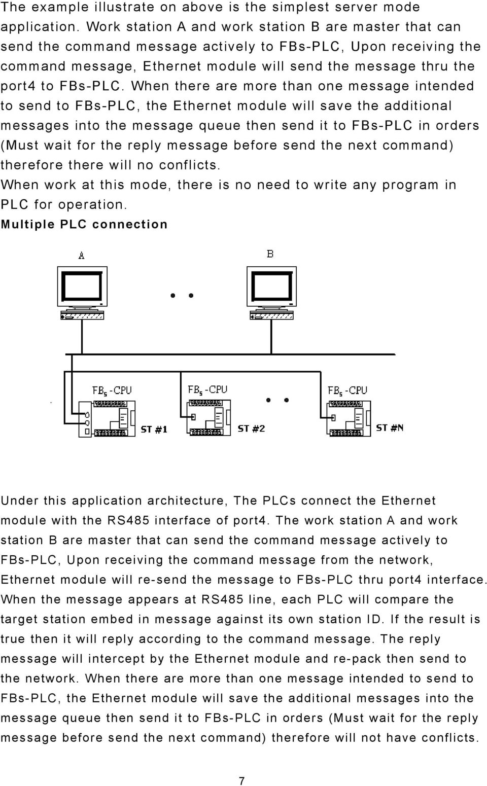 When there are more than one message intended to send to FBs-PLC, the Ethernet module will save the additional messages into the message queue then send it to FBs-PLC in orders (Must wait for the