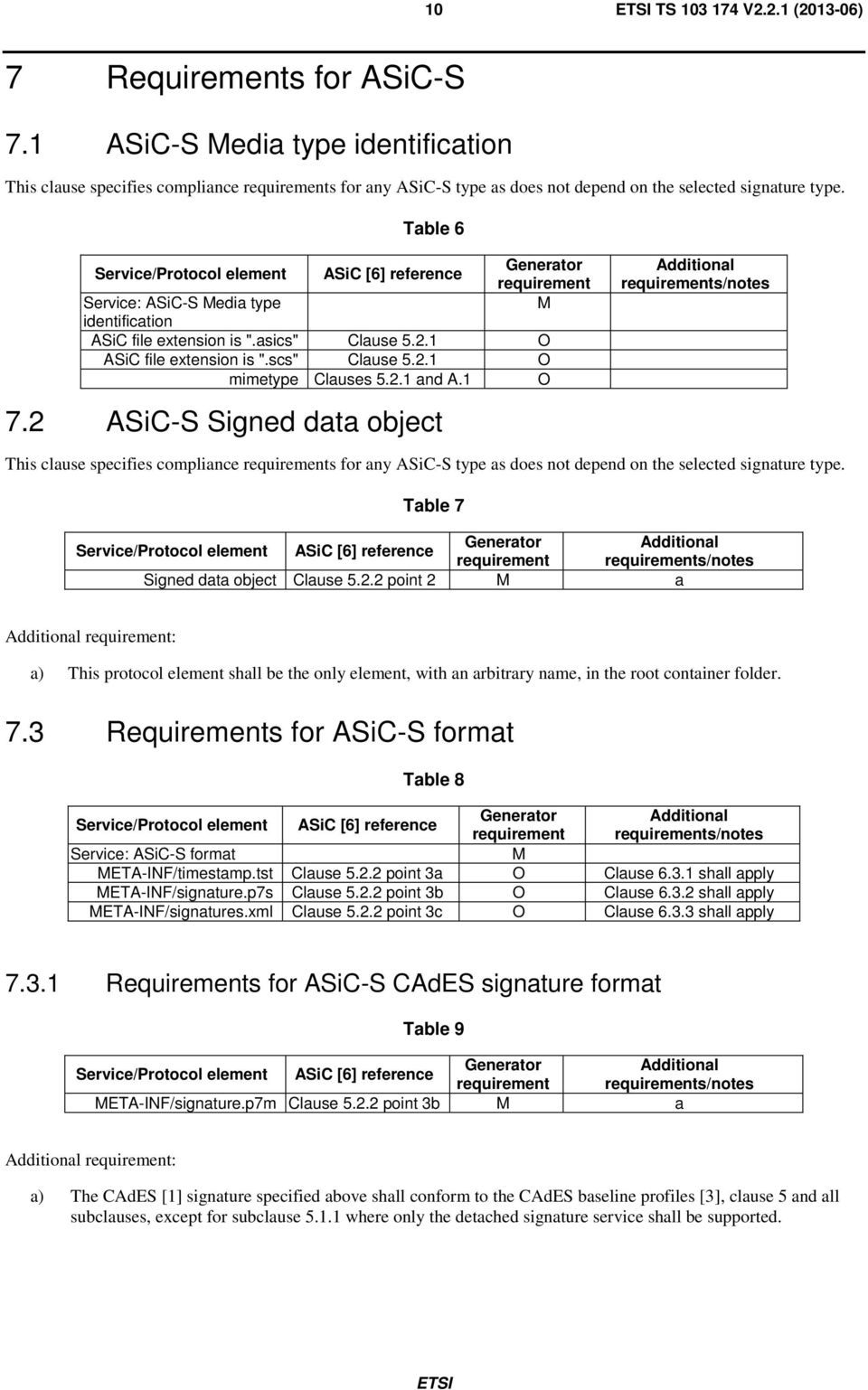 2.1 and A.1 O 7.2 ASiC-S Signed data object This clause specifies compliance s for any ASiC-S type as does not depend on the selected signature type.