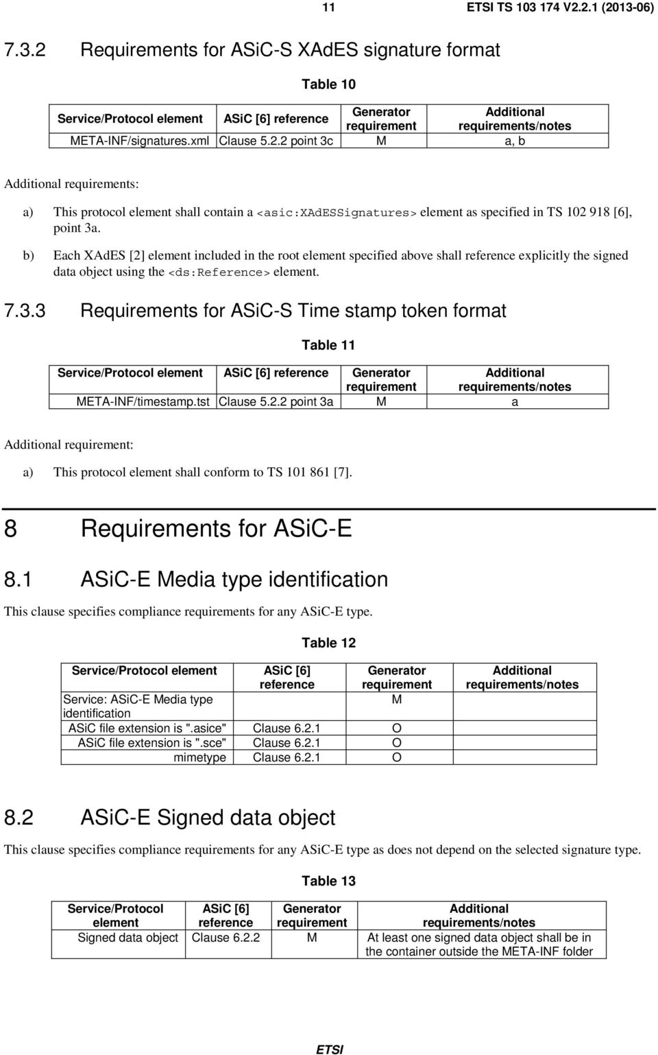 3 Requirements for ASiC-S Time stamp token format Table 11 Service/Protocol element ASiC [6] reference META-INF/timestamp.tst Clause 5.2.
