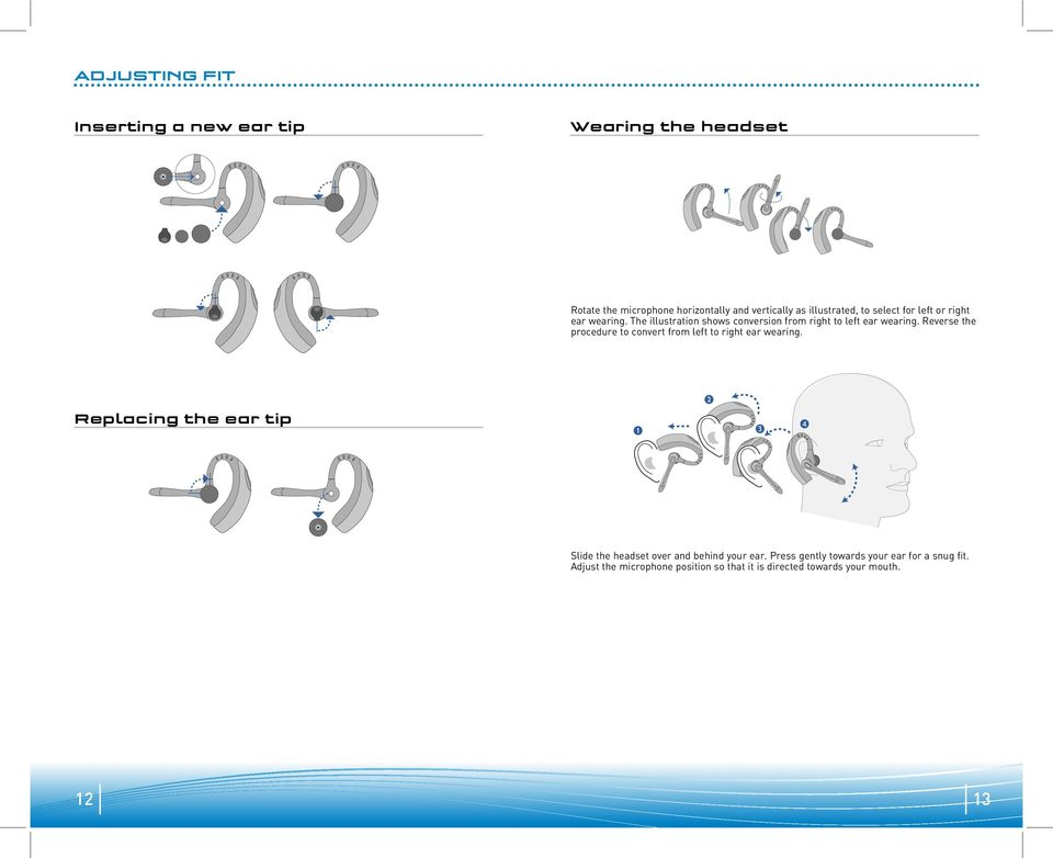 Reverse the procedure to convert from left to right ear wearing.