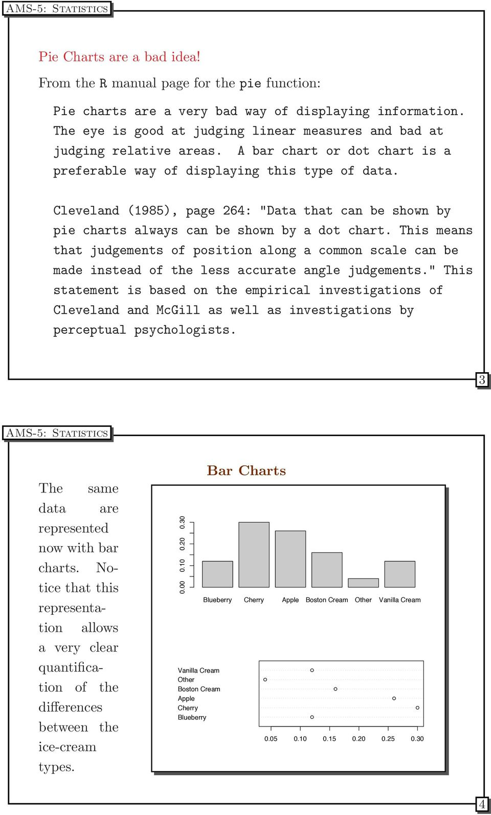 "Cleveland (1985), page 264: ""Data that can be shown by pie charts always can be shown by a dot chart."
