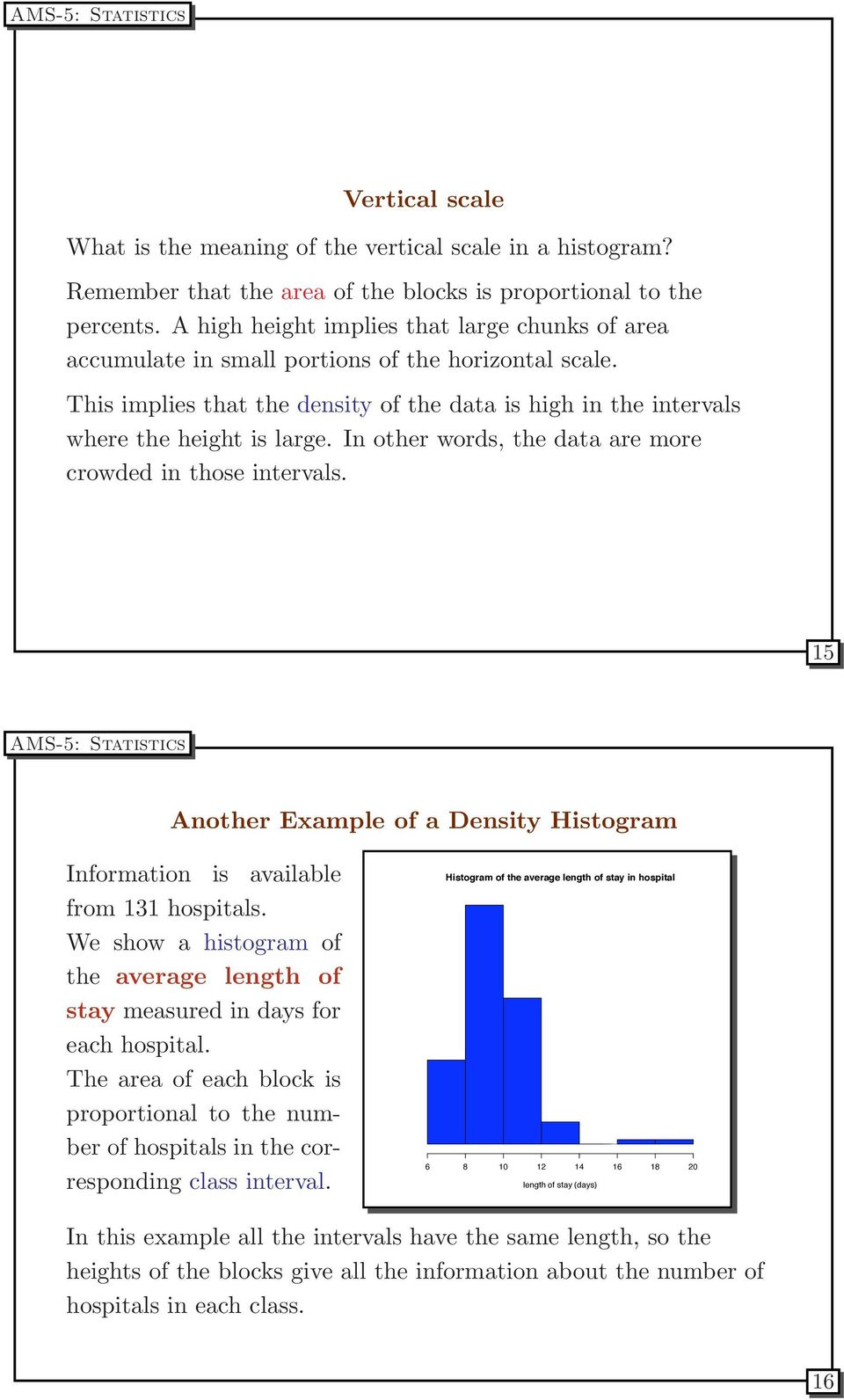 In other words, the data are more crowded in those intervals. 15 Another Example of a Density Histogram Information is available from 131 hospitals.
