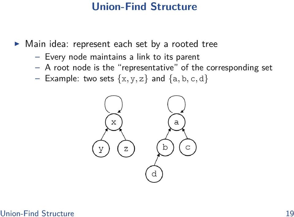 root node is the representative of the corresponding set