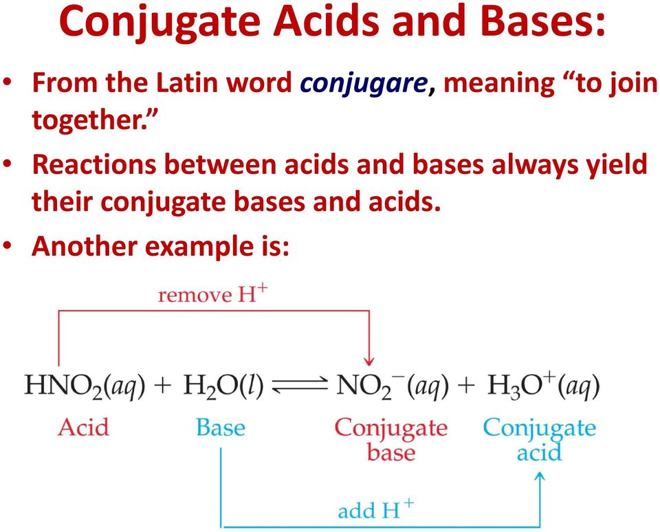 Reactions between acids and bases always